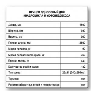 Прицеп для квадроцикла alfeco 500