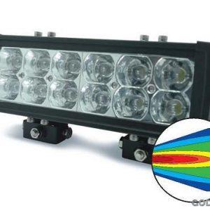 Светодиодные фары AVS Light SL-1510 (32W)