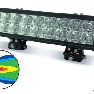 Светодиодные фары AVS Light SL-1515 (54W)